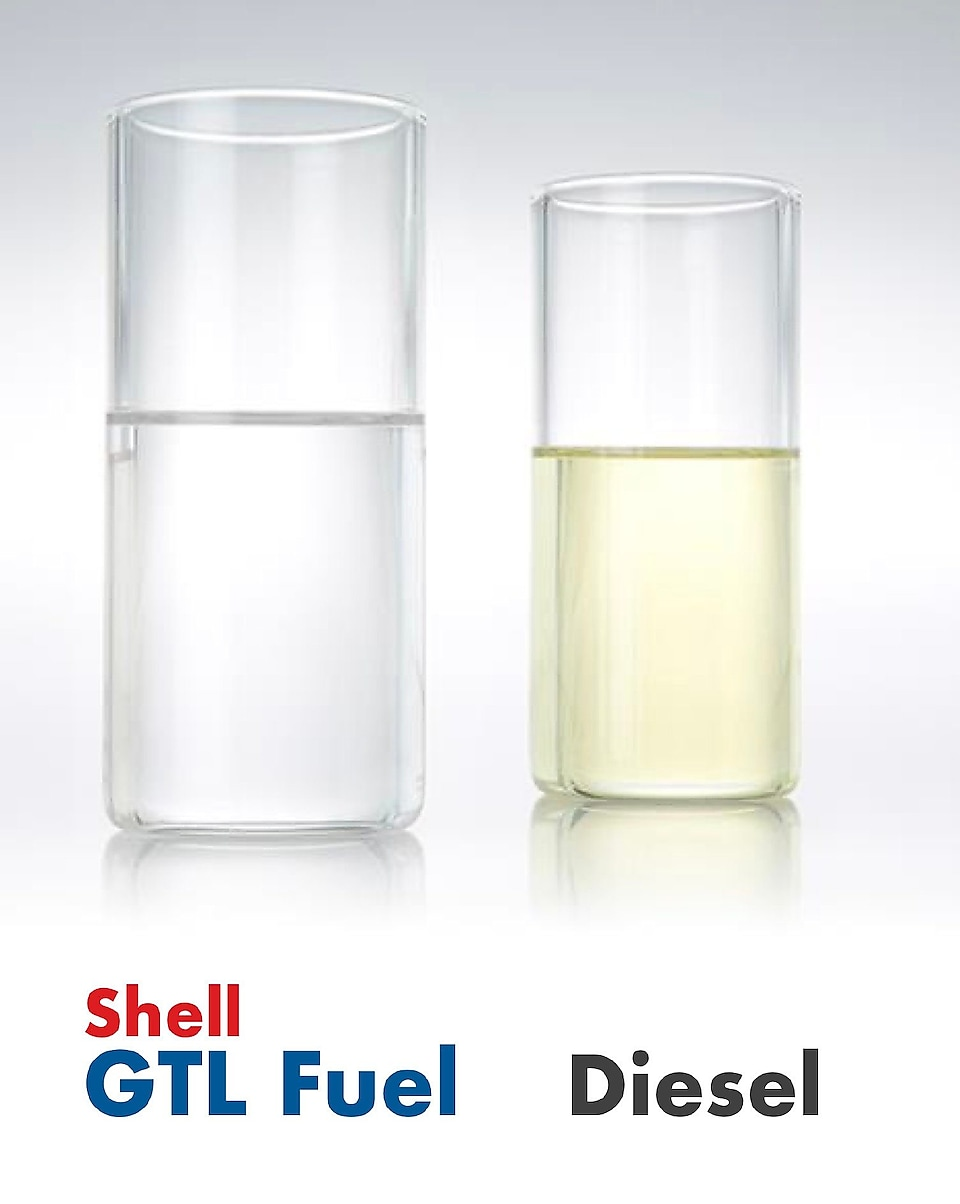 Shell GTL Fuel and Diesel